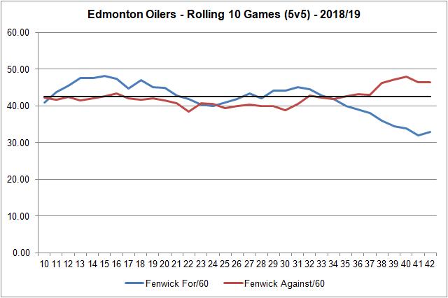 20190106 - rolling fenwick rates