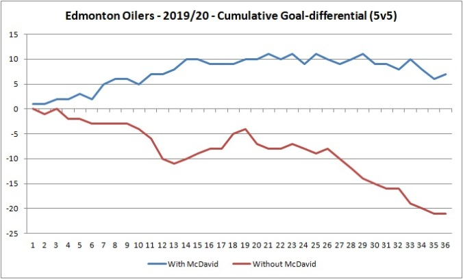 20191217 - Goal differential.jpg